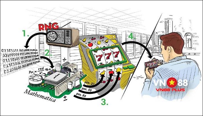 nguyên lý máy đánh bạc